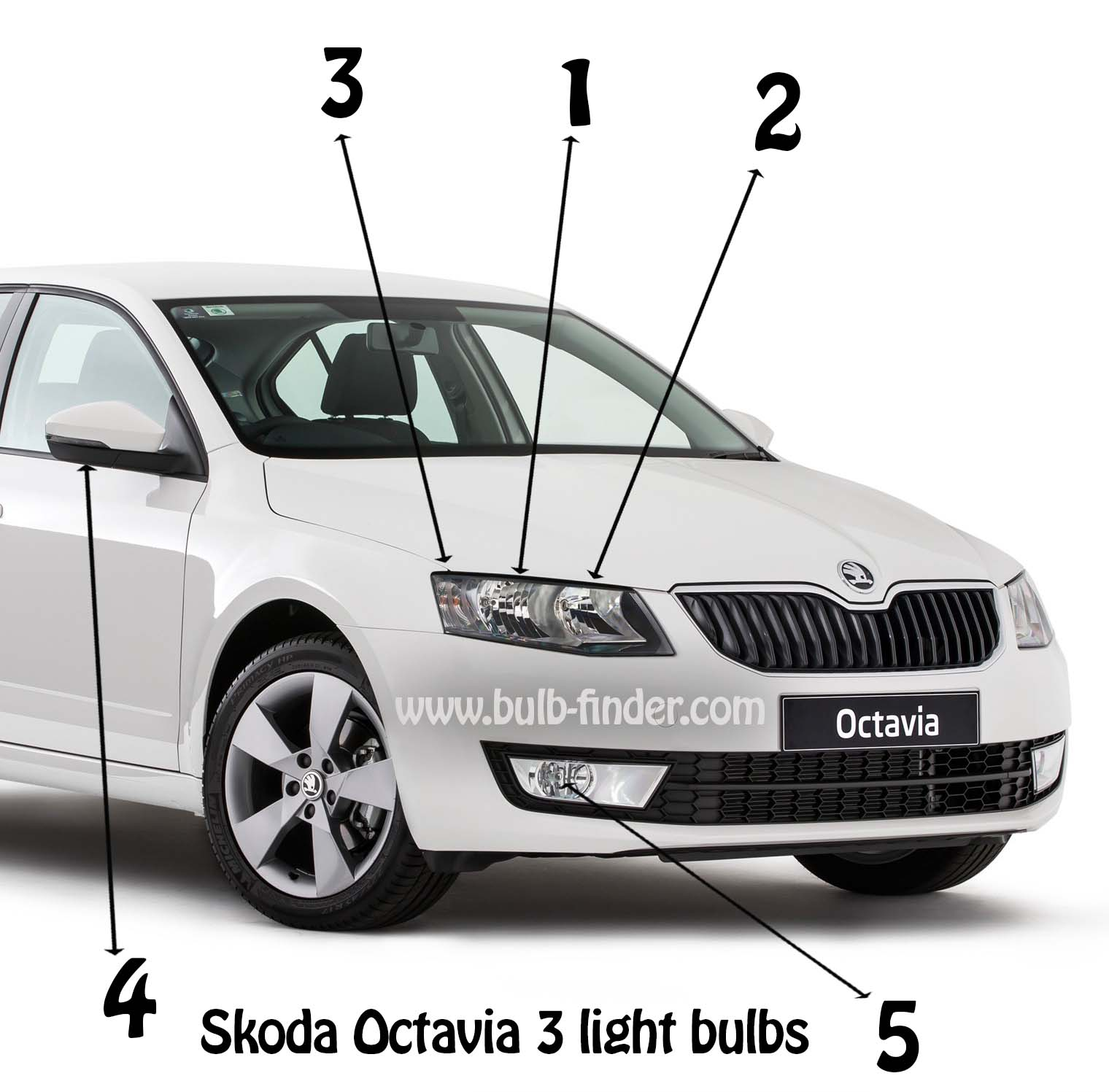 Skoda Octavia 3 Light Bulbs Bulb Finder
