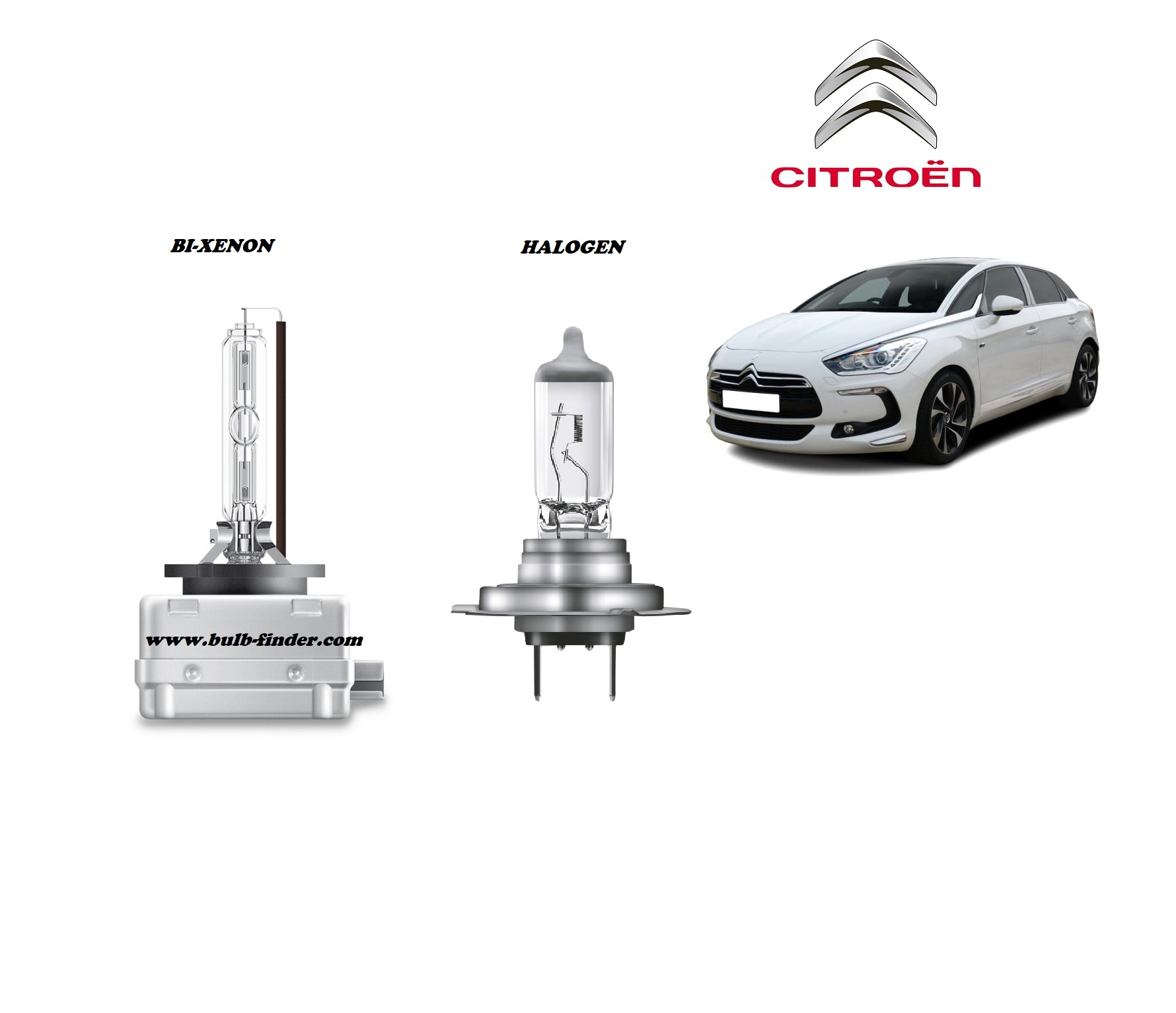 Citroen DS5 bulb type LOW BEAM HEADLIGHT