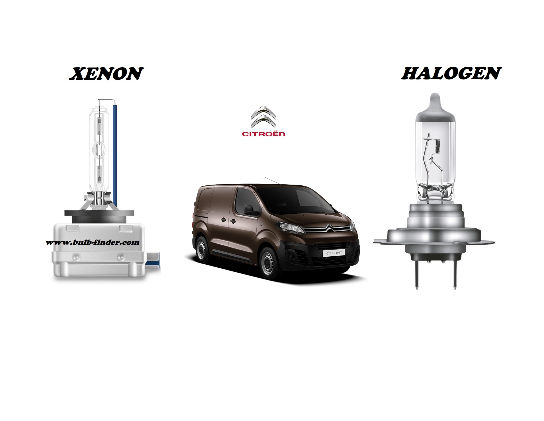Citroen Jumpy bulb model LOW BEAM specification