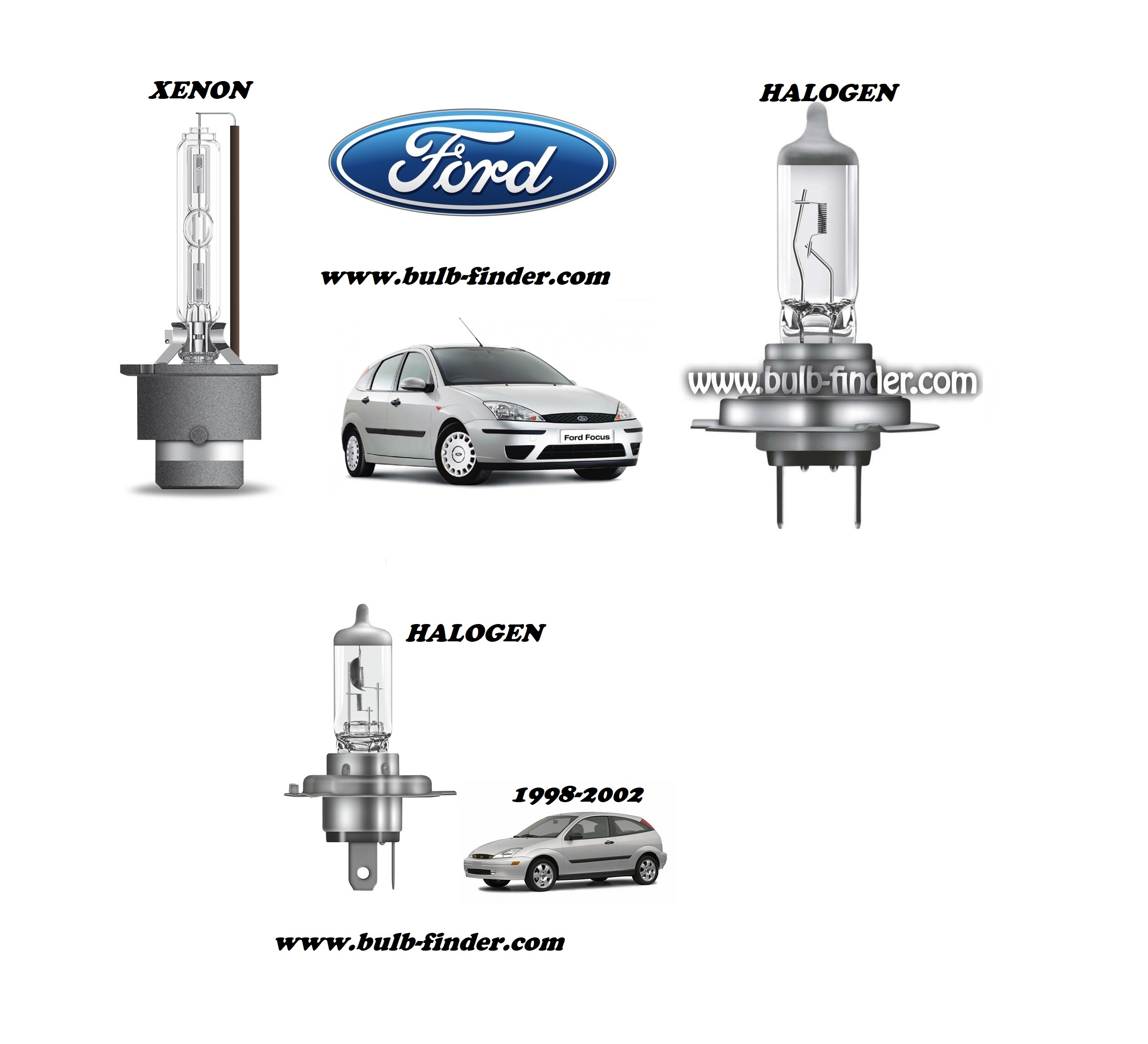Ford Focus 1 bulb model LOW BEAM specification