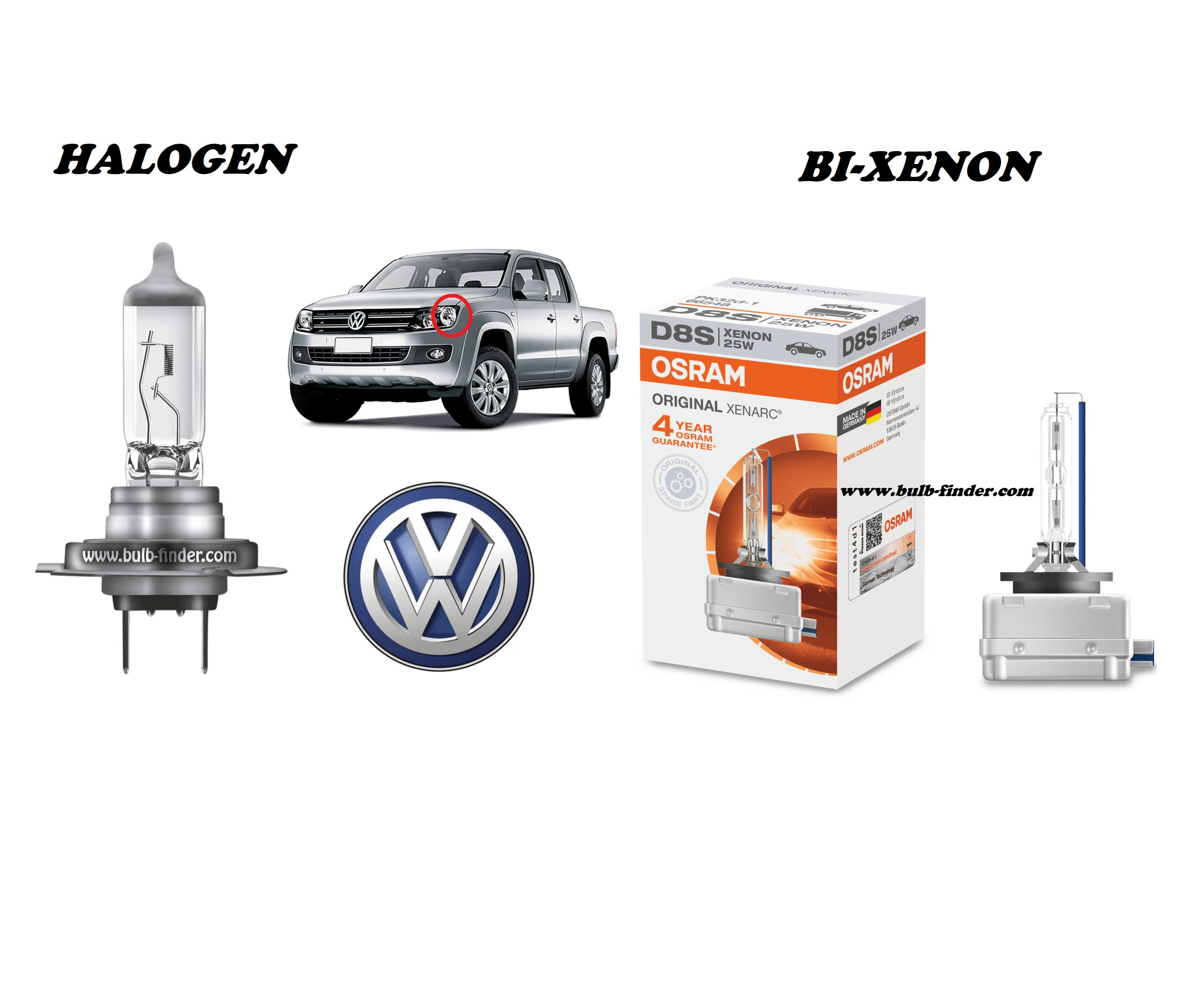 VW Amarok model bulb for LOW BEAM HEADLIGHT specification