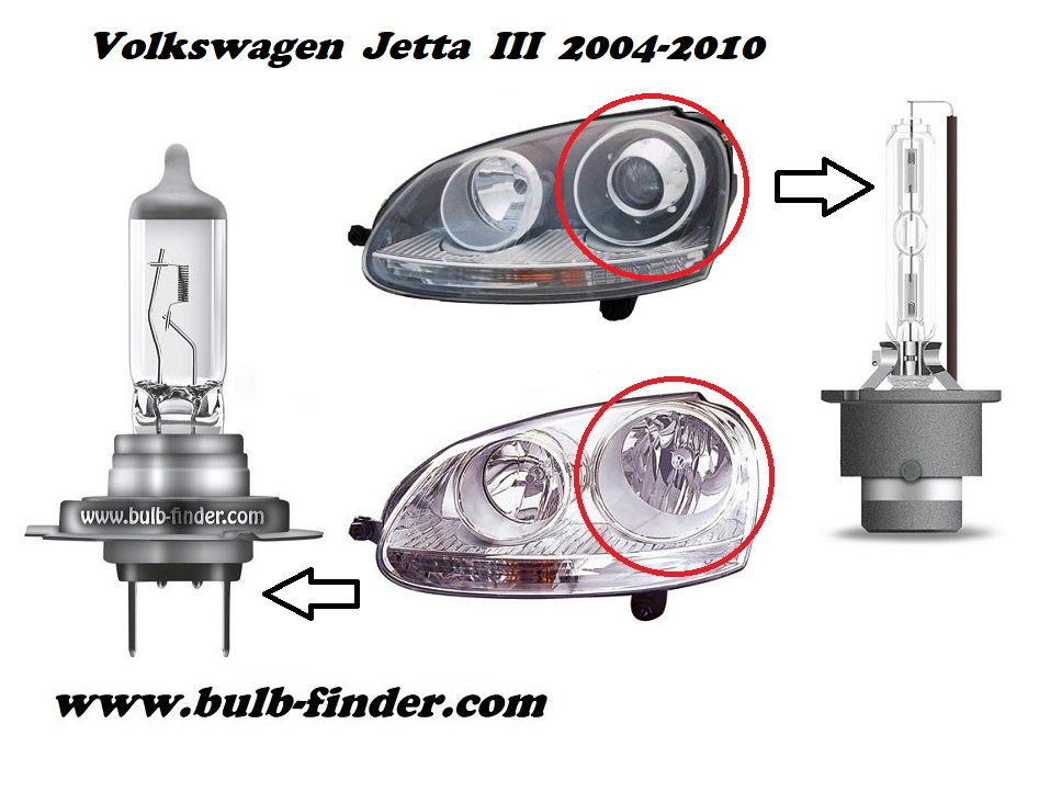 VW Jetta Mk3 model bulb for LOW BEAM HEADLIGHT specification