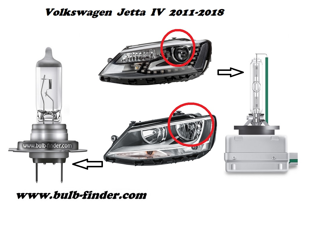 VW Jetta Mk4 model bulb for LOW BEAM HEADLIGHT specification
