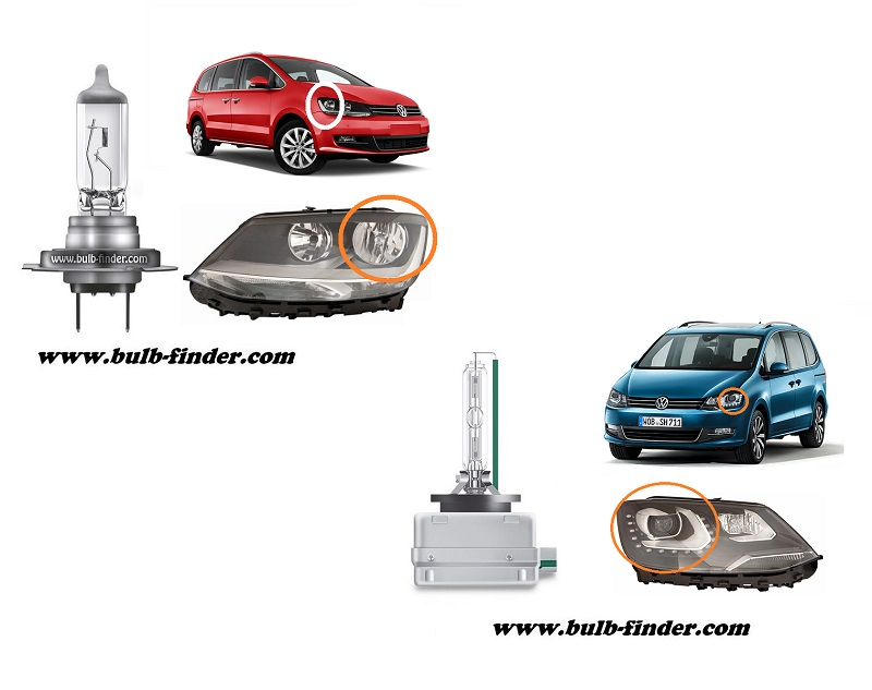 VW Sharan model bulb for LOW BEAM HEADLIGHT specification
