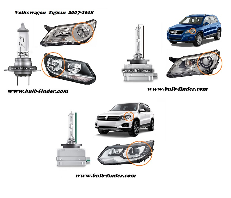 VW Tiguan model bulb for LOW BEAM HEADLIGHT specification