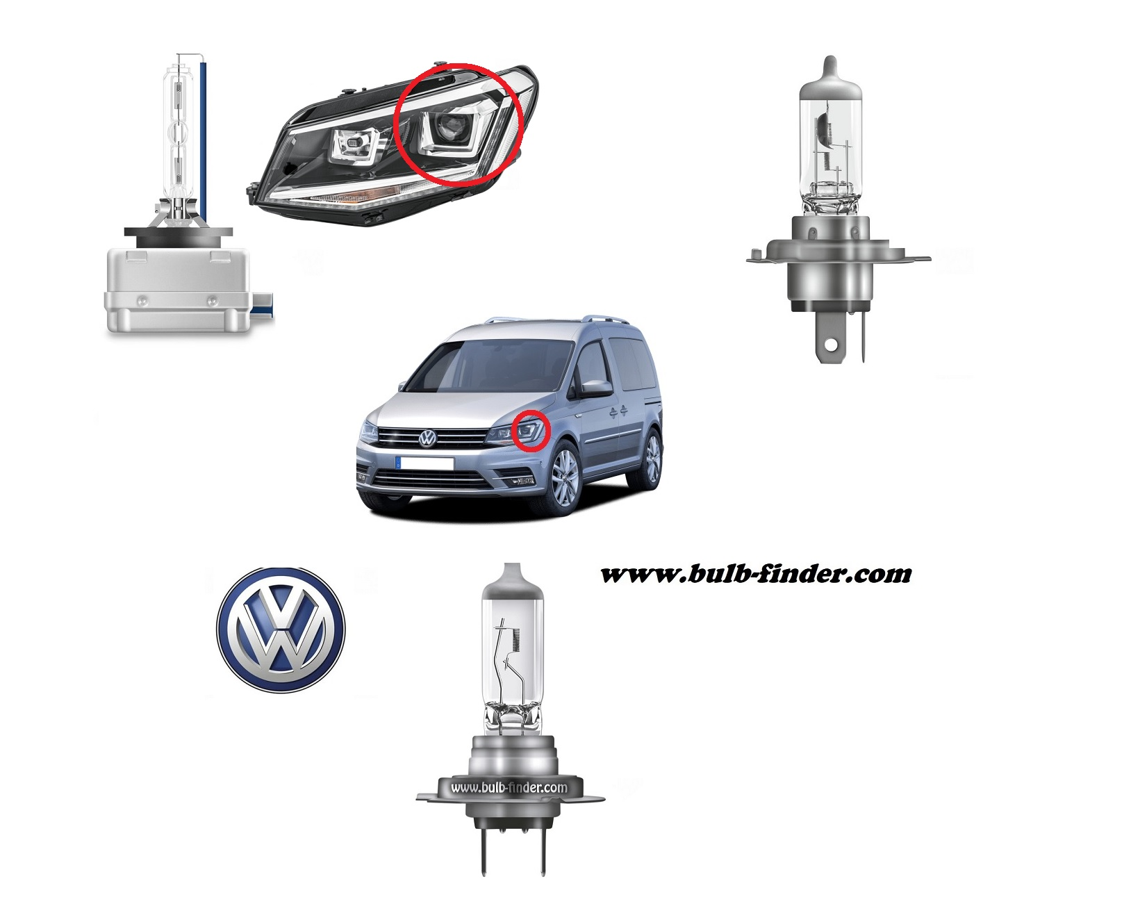 VW Caddy 4 model bulb for LOW BEAM HEADLIGHT specification