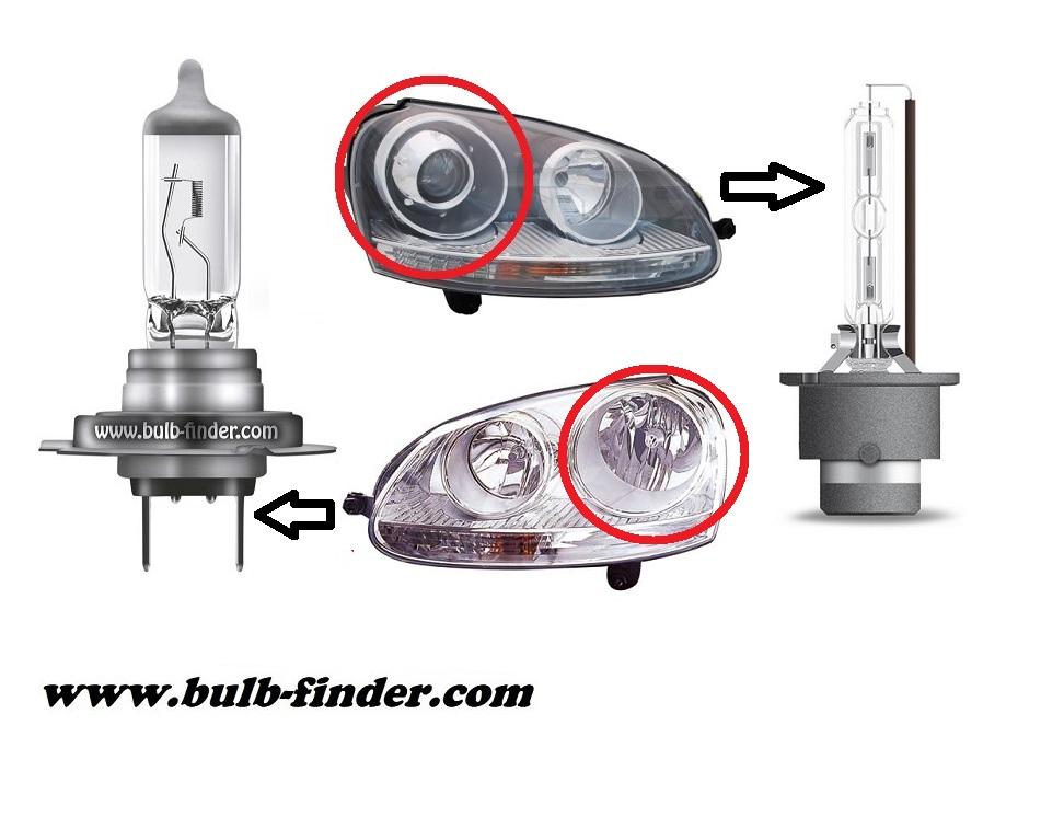 VW Golf 5 model bulb for LOW BEAM HEADLIGHT specification