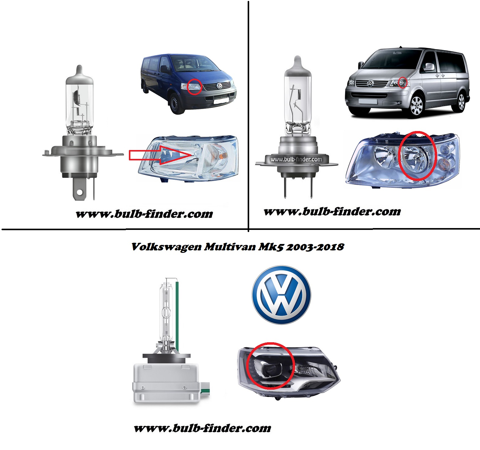 VW Multivan 5 model bulb for LOW BEAM HEADLIGHT specification