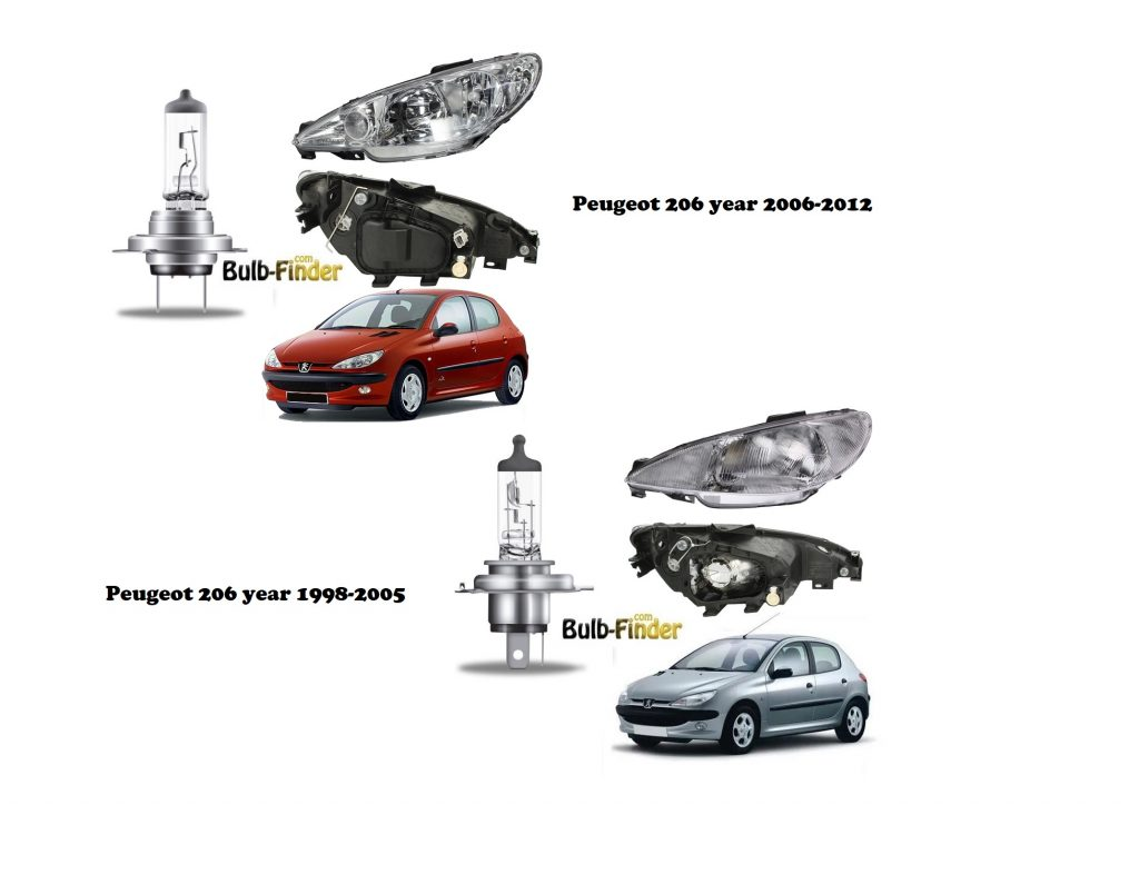 Peugeot 206 BULBS TYPE